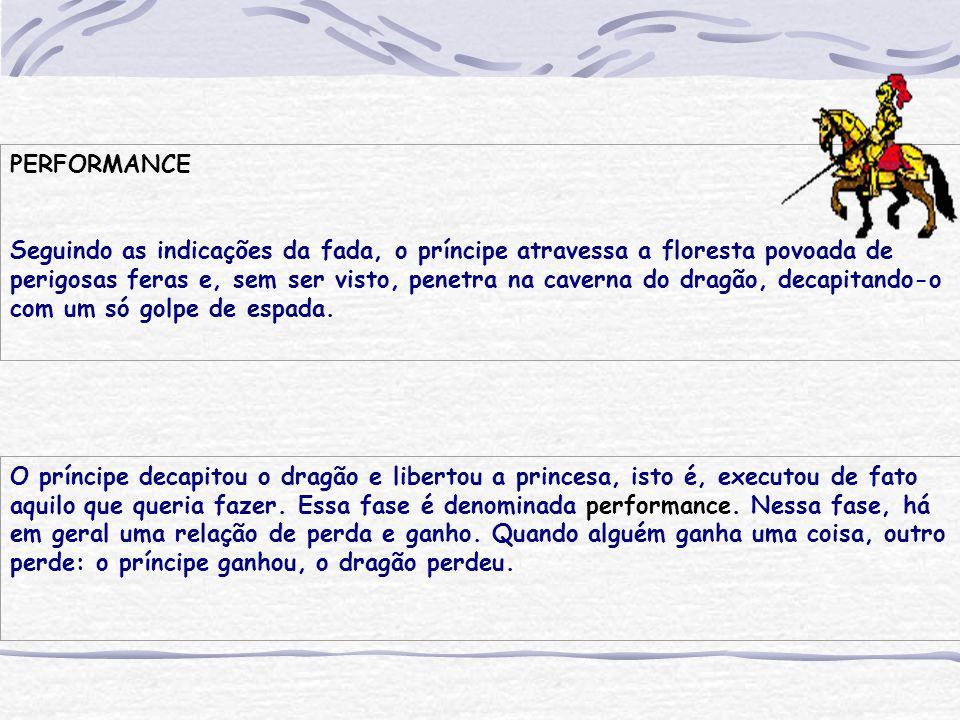 PERFORMANCE Seguindo as indicações da fada, o príncipe atravessa a floresta povoada de perigosas feras e, sem ser visto, penetra na caverna do dragão, decapitando-o com um só golpe de espada.