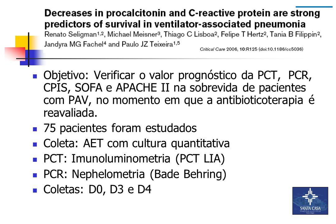 Objetivo: Verificar o valor prognóstico da PCT, PCR, CPIS, SOFA e APACHE II na sobrevida de pacientes com PAV, no momento em que a antibioticoterapia é reavaliada.
