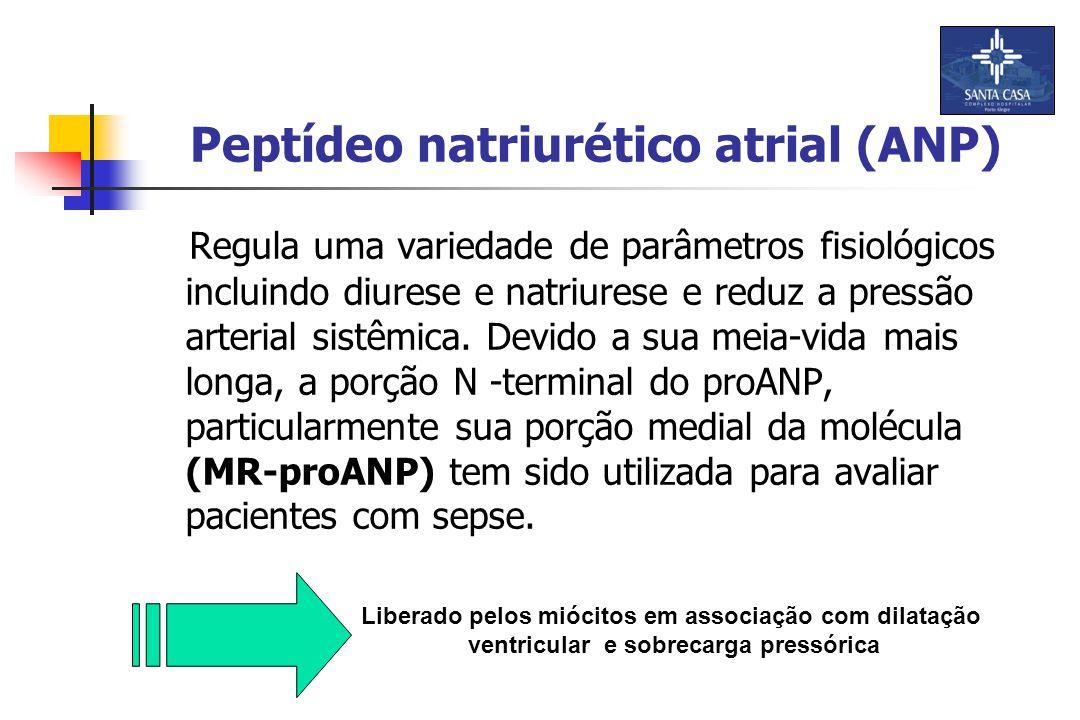 Peptídeo natriurético atrial (ANP)