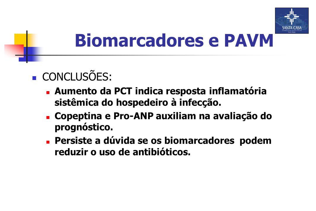 Biomarcadores e PAVM CONCLUSÕES: