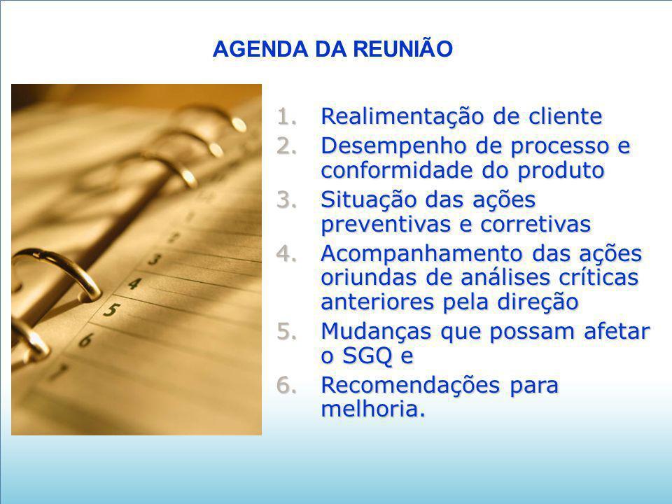 AGENDA DA REUNIÃO Realimentação de cliente. Desempenho de processo e conformidade do produto. Situação das ações preventivas e corretivas.