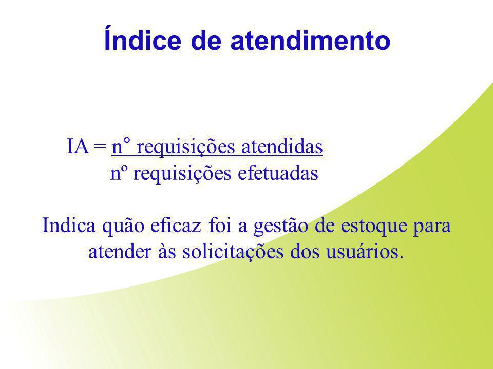 Índice de atendimento IA = n° requisições atendidas