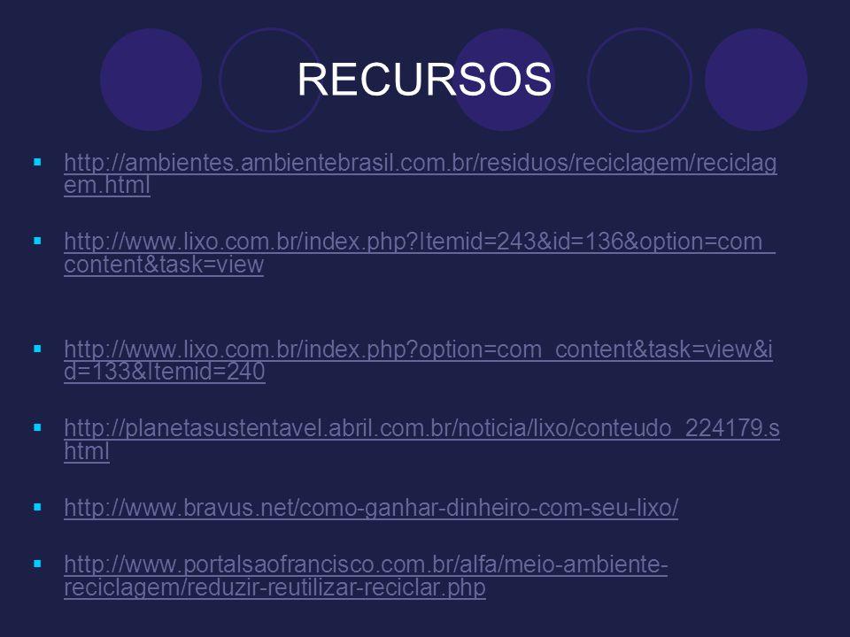 RECURSOS http://ambientes.ambientebrasil.com.br/residuos/reciclagem/reciclagem.html.