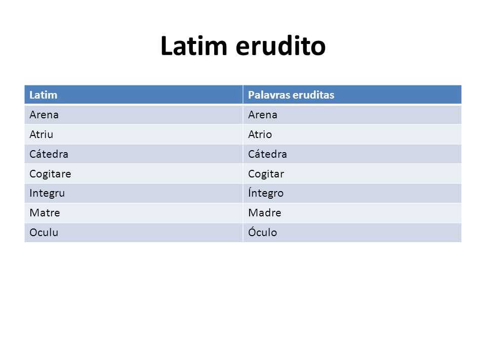 Latim erudito Latim Palavras eruditas Arena Atriu Atrio Cátedra