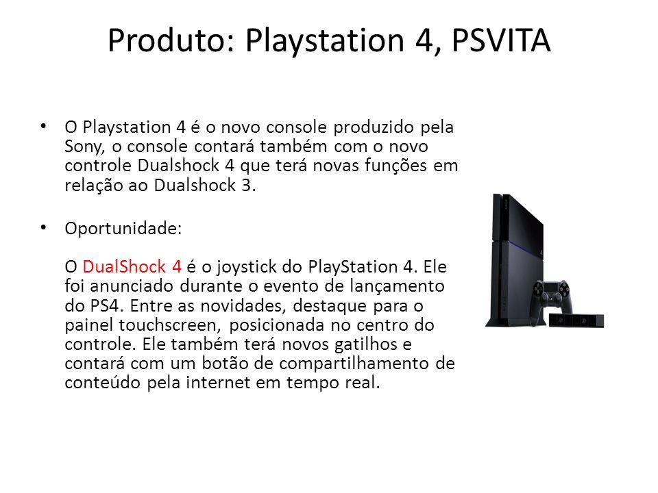 Produto: Playstation 4, PSVITA