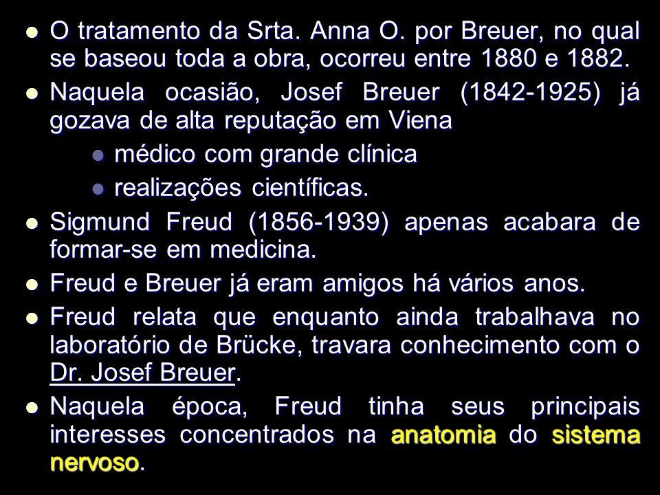 O tratamento da Srta. Anna O