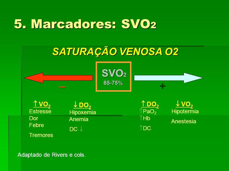 5. Marcadores: SVO2 _ + SATURAÇÃO VENOSA O2 SVO2  VO2  DO2  DO2