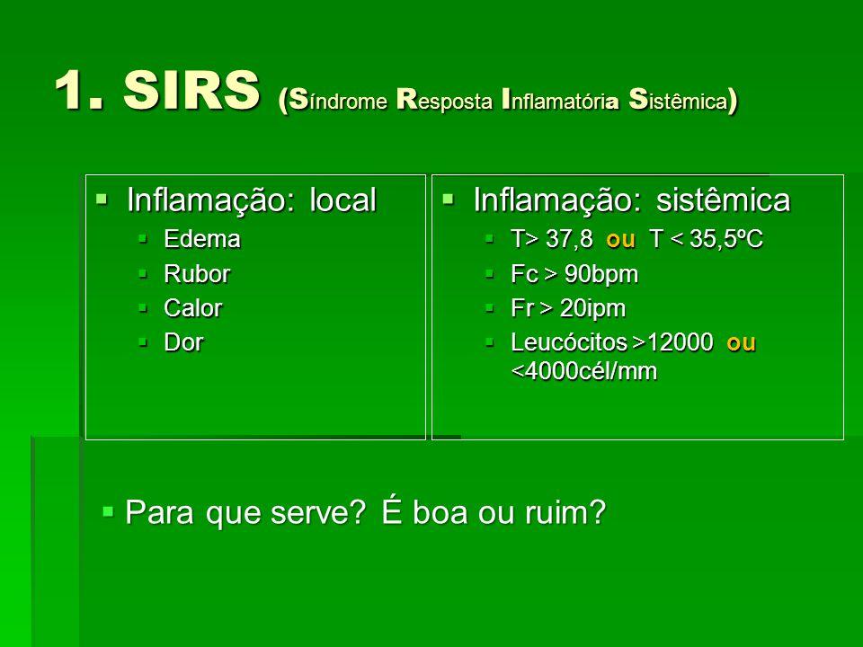 1. SIRS (Síndrome Resposta Inflamatória Sistêmica)