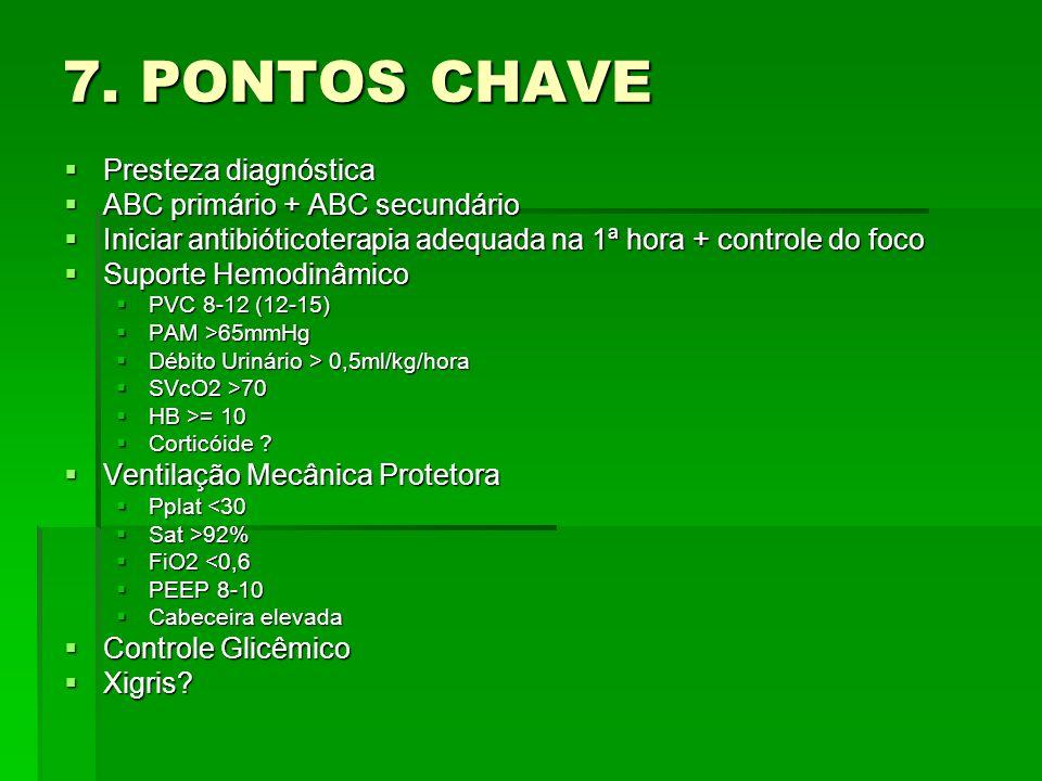 7. PONTOS CHAVE Presteza diagnóstica ABC primário + ABC secundário