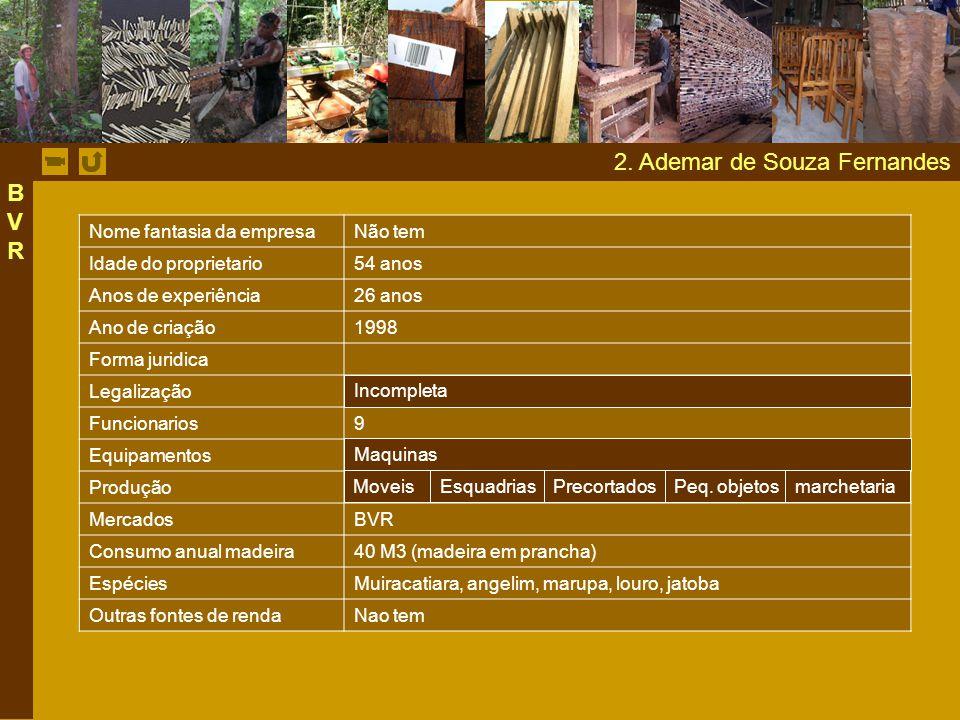2. Ademar de Souza Fernandes
