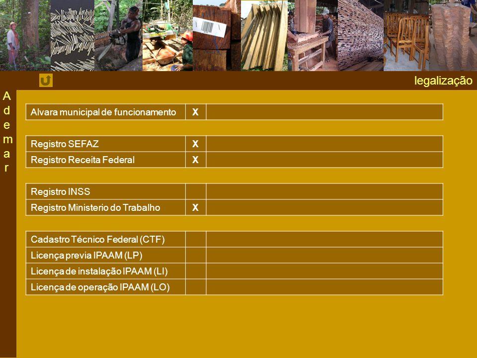 legalização Ademar Alvara municipal de funcionamento X Registro SEFAZ