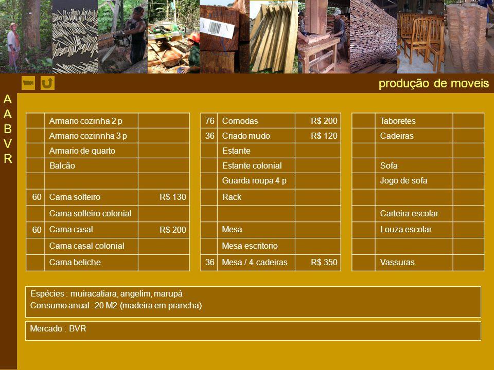 produção de moveis AABVR Armario cozinha 2 p 76 Comodas R$ 200