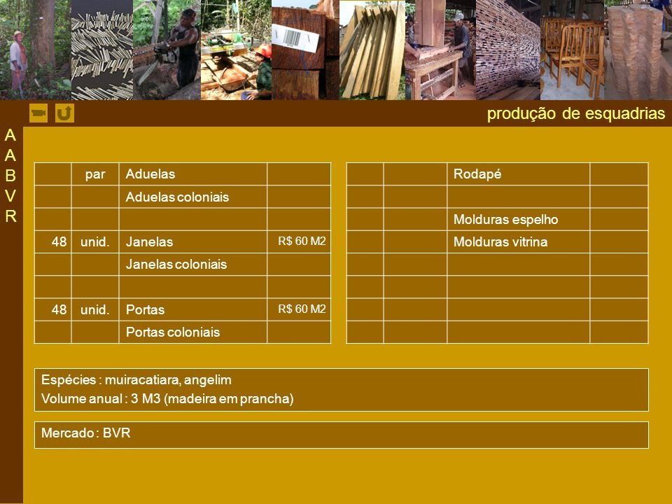 produção de esquadrias