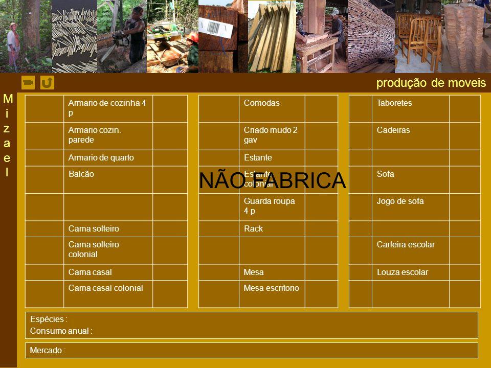 NÃO FABRICA produção de moveis Mizael Armario de cozinha 4 p Comodas