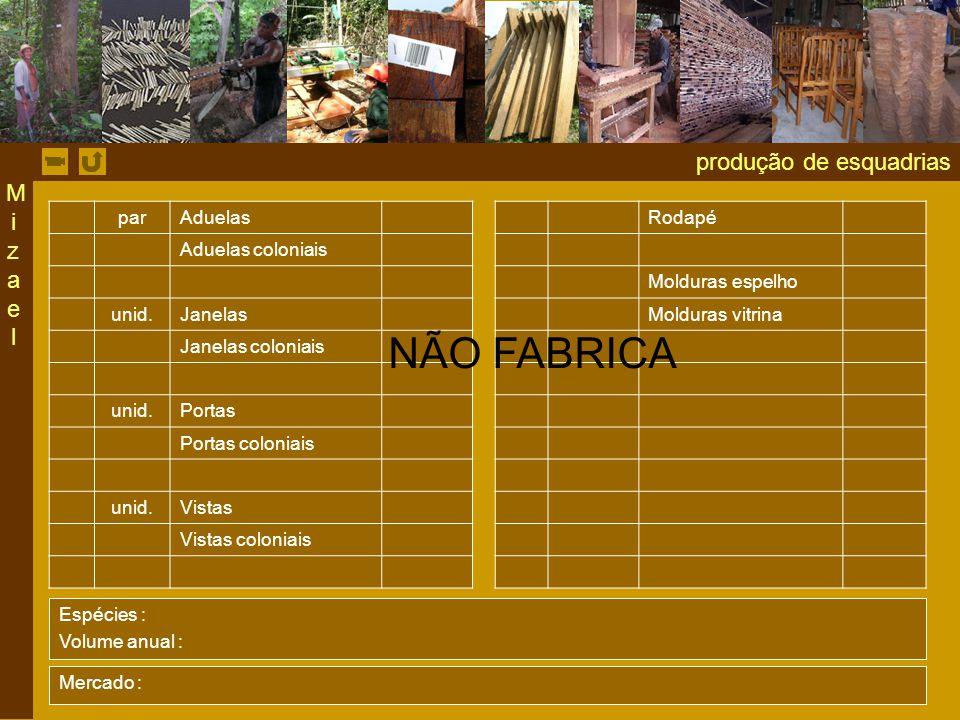 NÃO FABRICA produção de esquadrias Mizael par Aduelas Rodapé