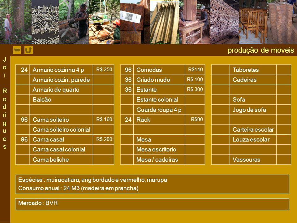 produção de moveis Joi Rodrigues 24 Armario cozinha 4 p 96 Comodas