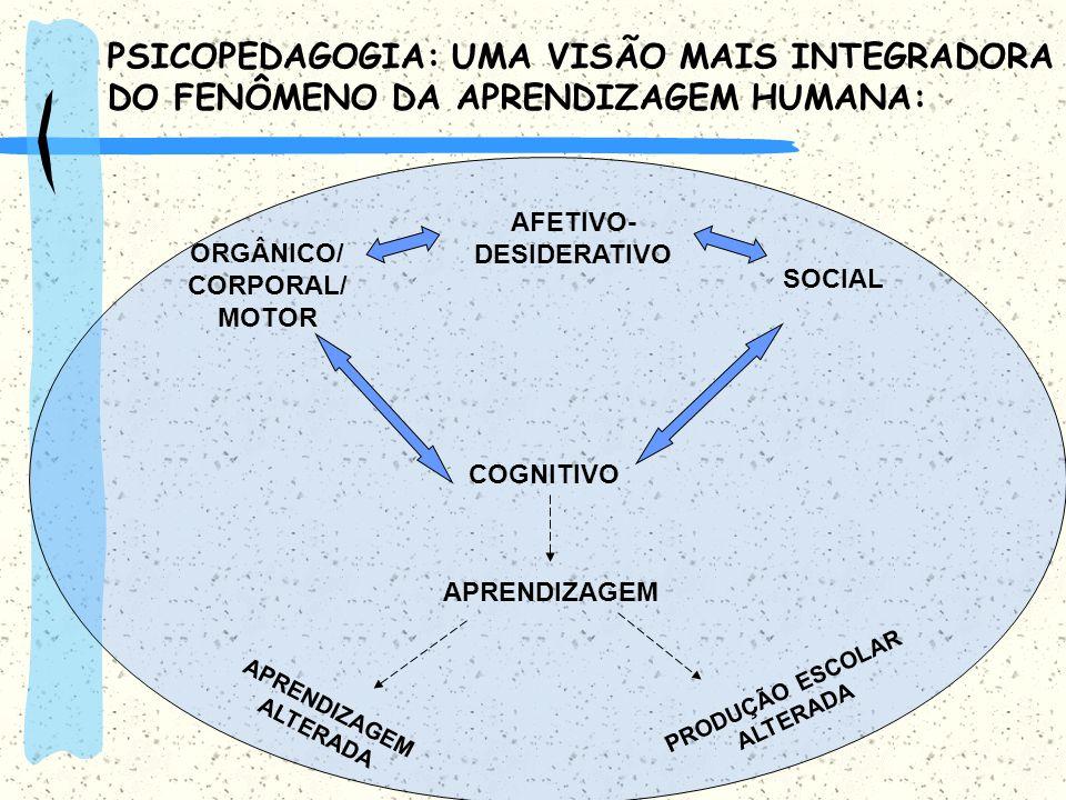 PSICOPEDAGOGIA: UMA VISÃO MAIS INTEGRADORA