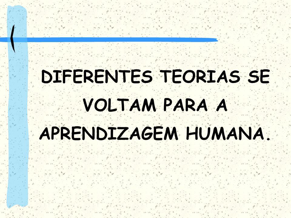 DIFERENTES TEORIAS SE VOLTAM PARA A APRENDIZAGEM HUMANA.