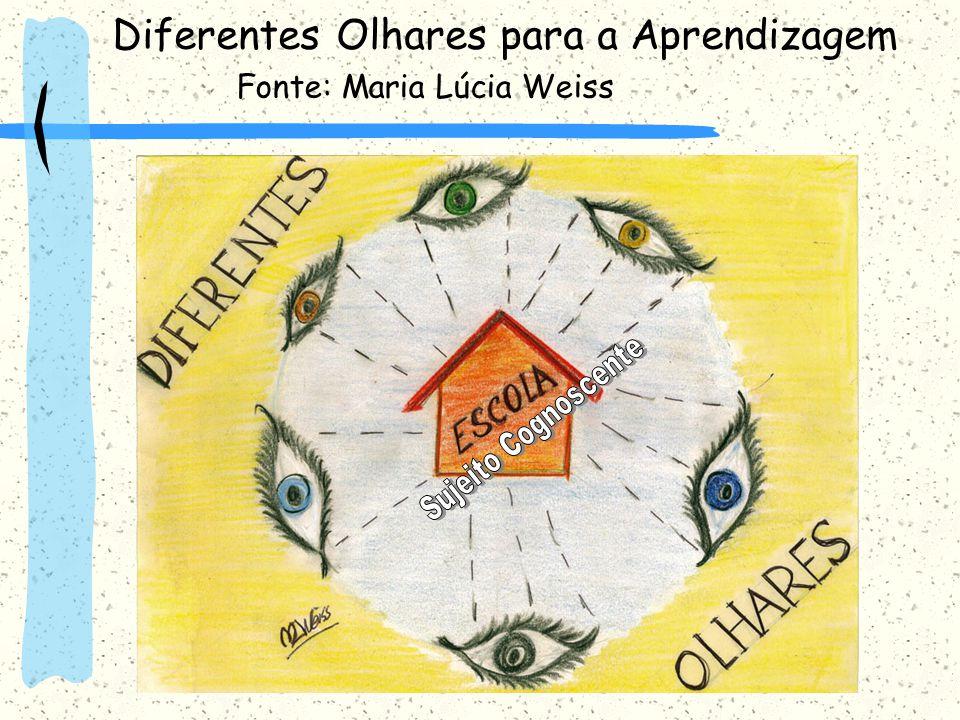 Diferentes Olhares para a Aprendizagem