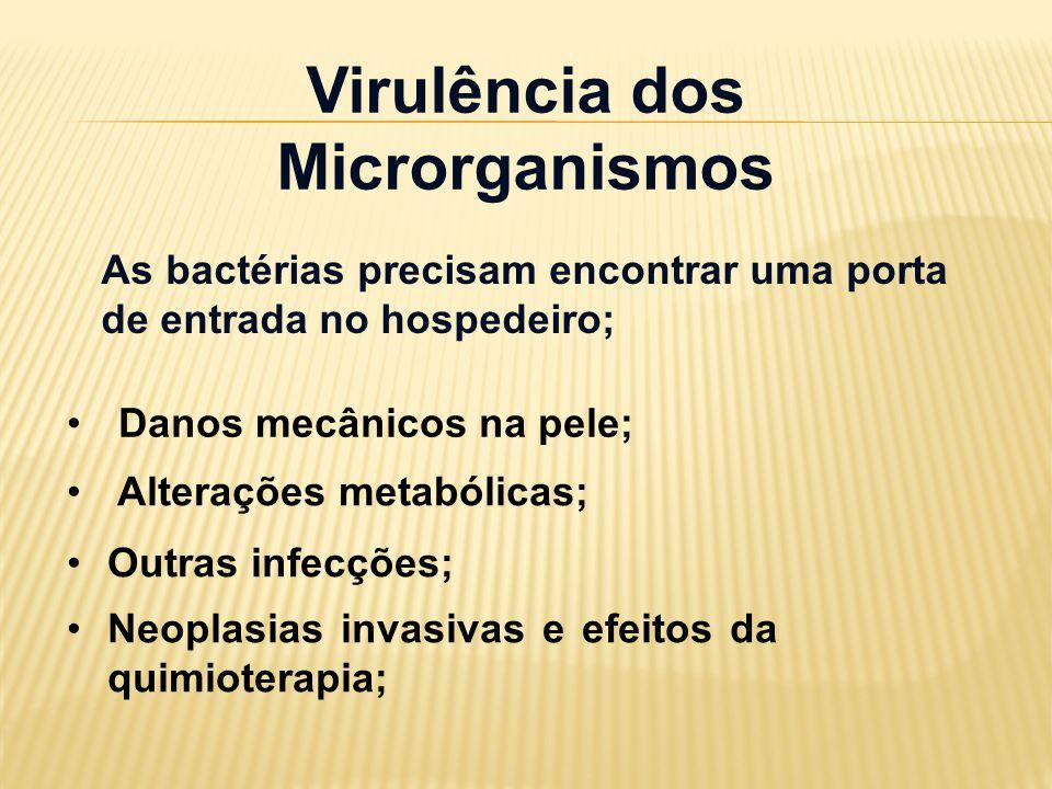 Virulência dos Microrganismos