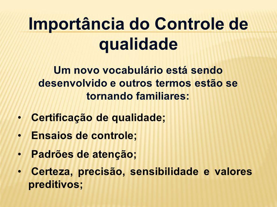 Importância do Controle de qualidade