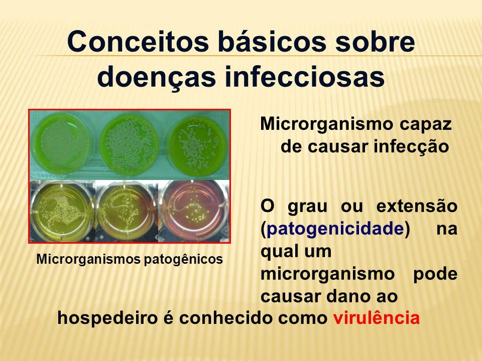 Conceitos básicos sobre doenças infecciosas