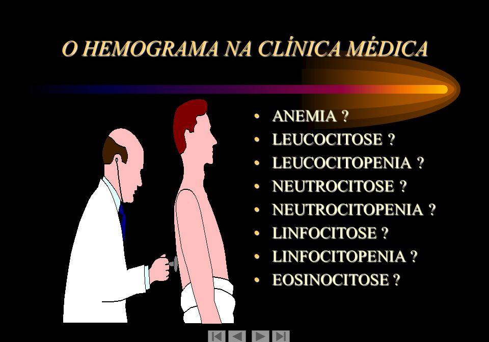 O HEMOGRAMA NA CLÍNICA MÉDICA