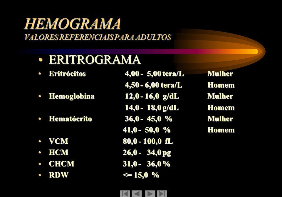 HEMOGRAMA VALORES REFERENCIAIS PARA ADULTOS