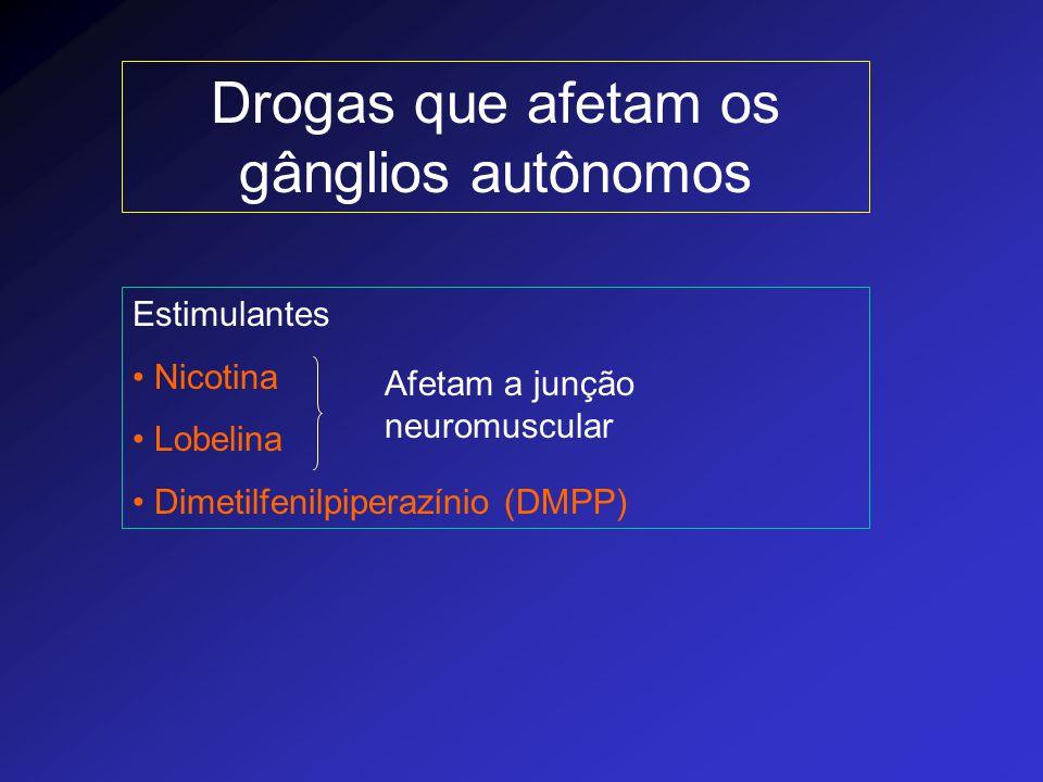 Drogas que afetam os gânglios autônomos