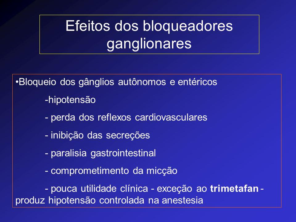 Efeitos dos bloqueadores ganglionares