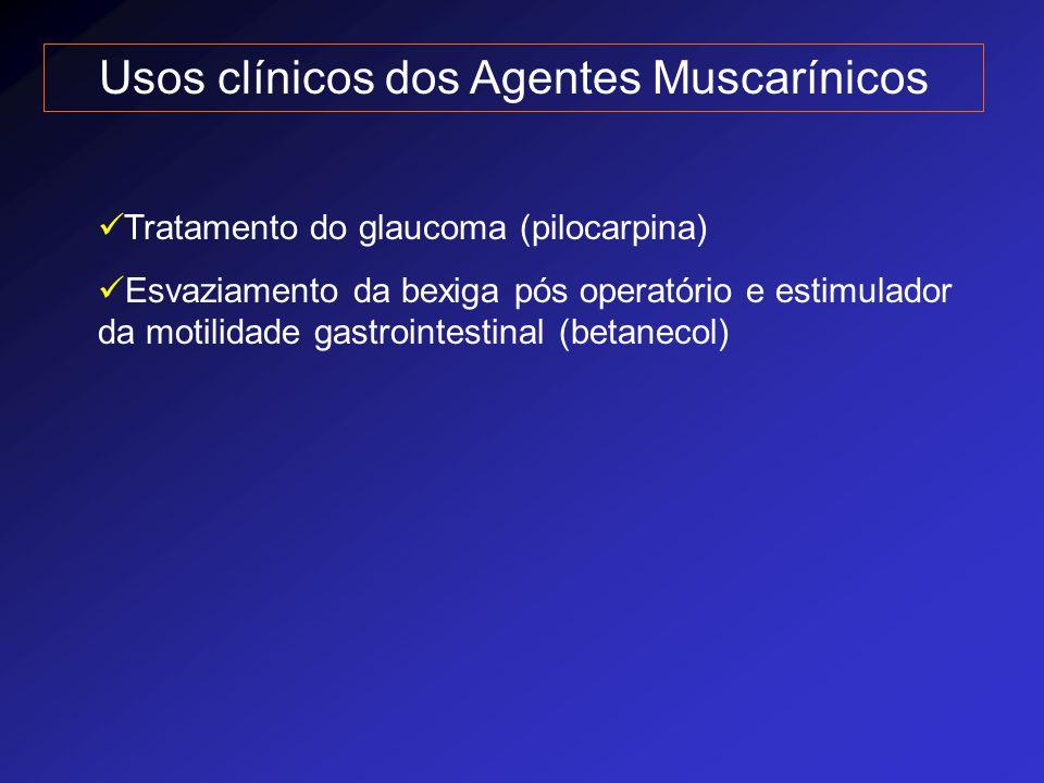 Usos clínicos dos Agentes Muscarínicos