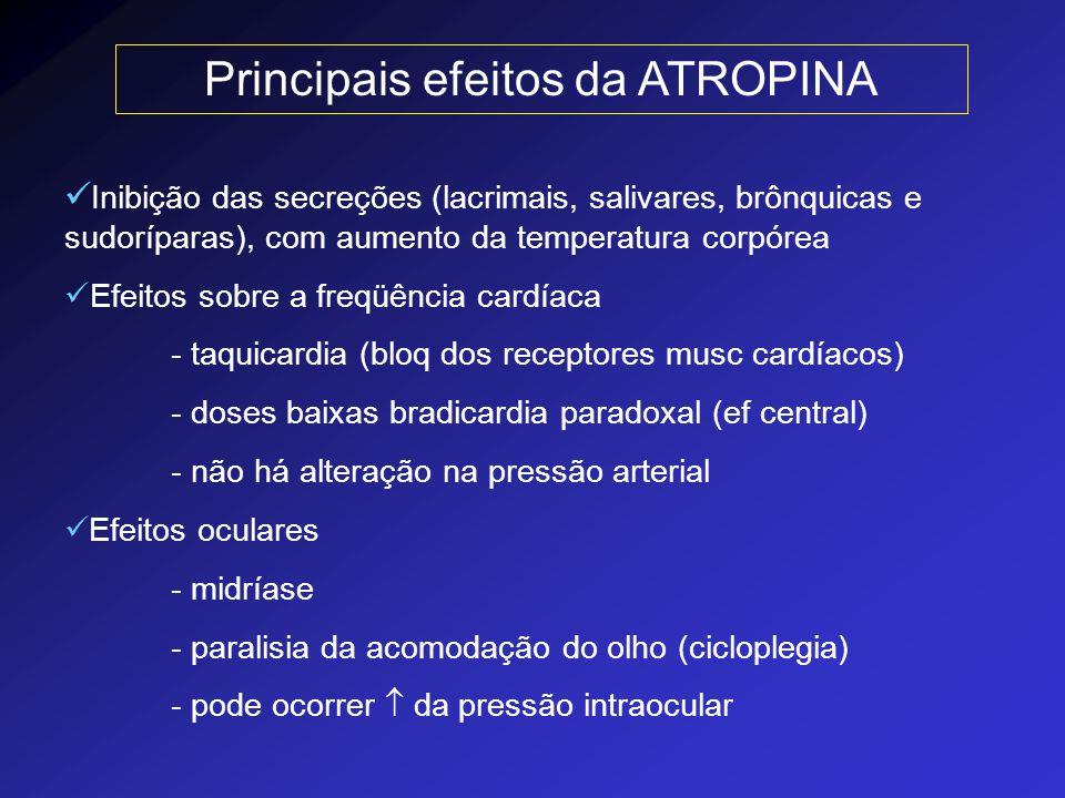 Principais efeitos da ATROPINA