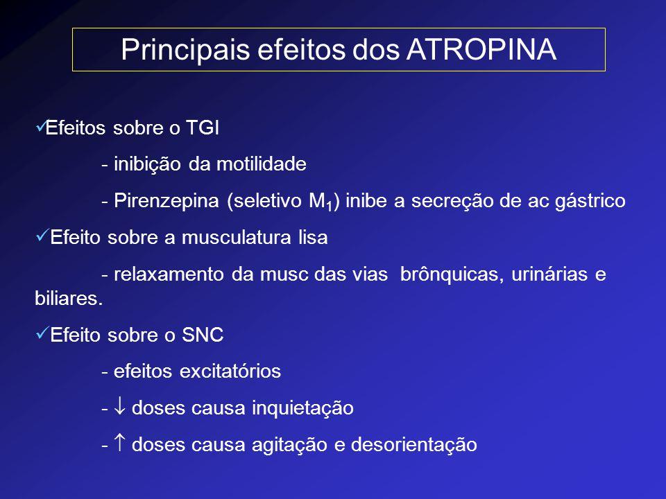 Principais efeitos dos ATROPINA