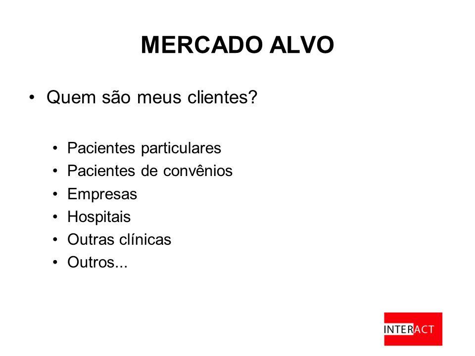 MERCADO ALVO Quem são meus clientes Pacientes particulares