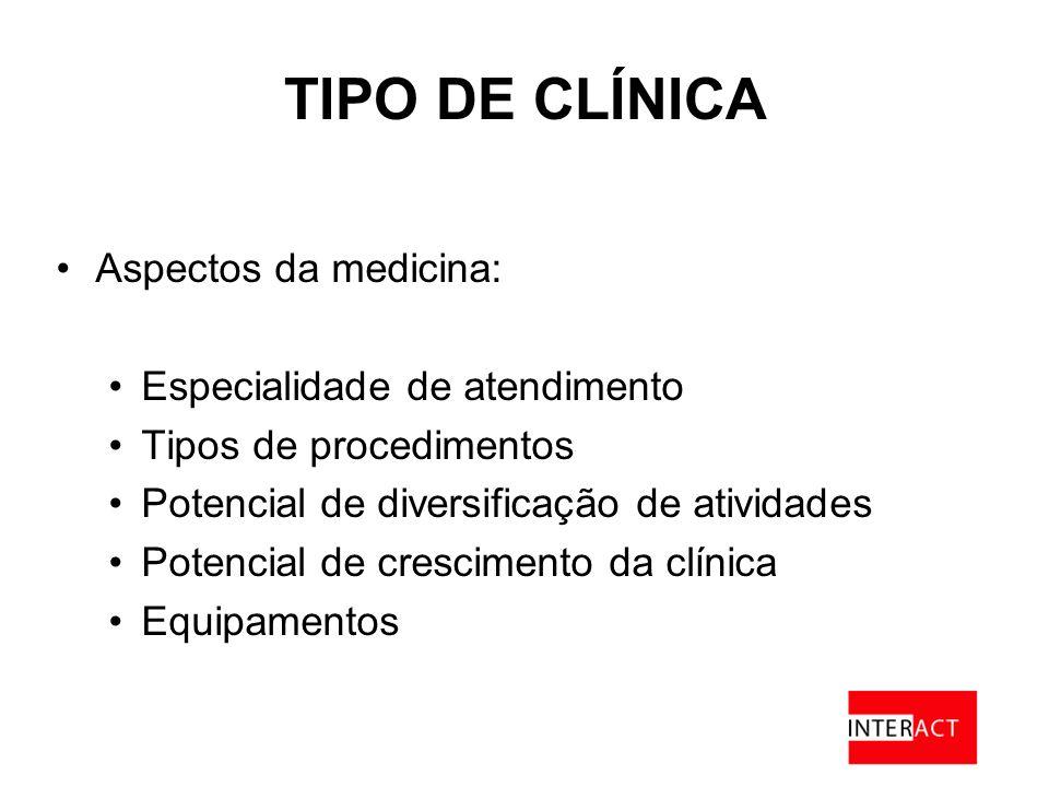TIPO DE CLÍNICA Aspectos da medicina: Especialidade de atendimento