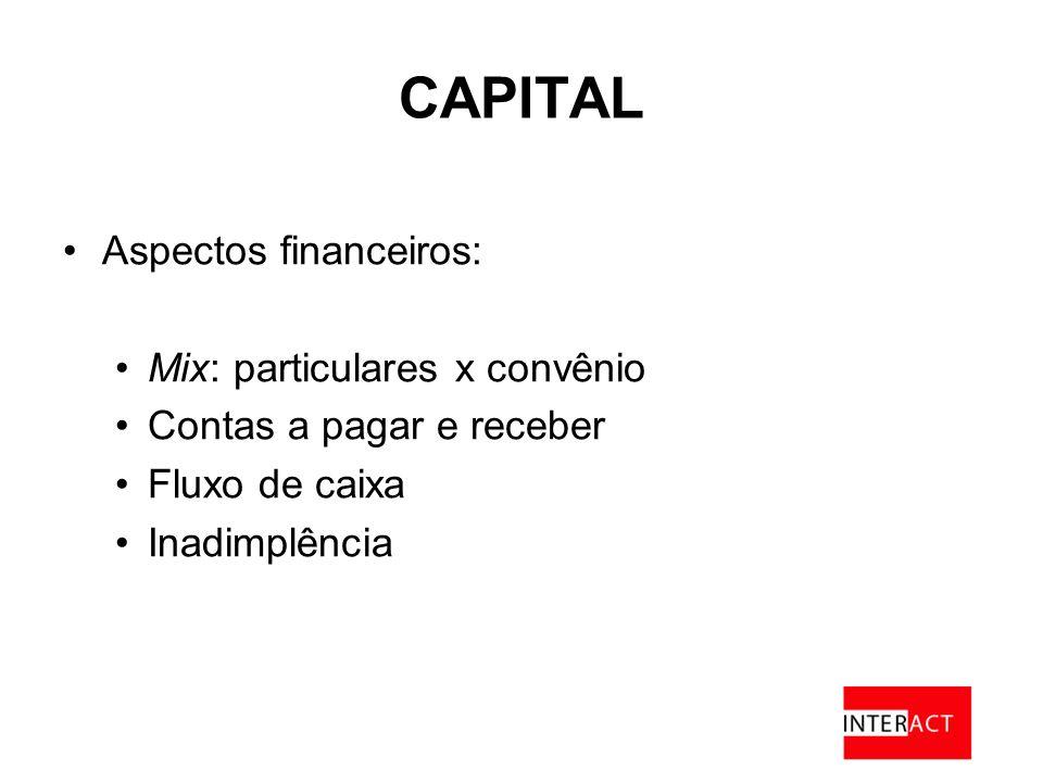CAPITAL Aspectos financeiros: Mix: particulares x convênio