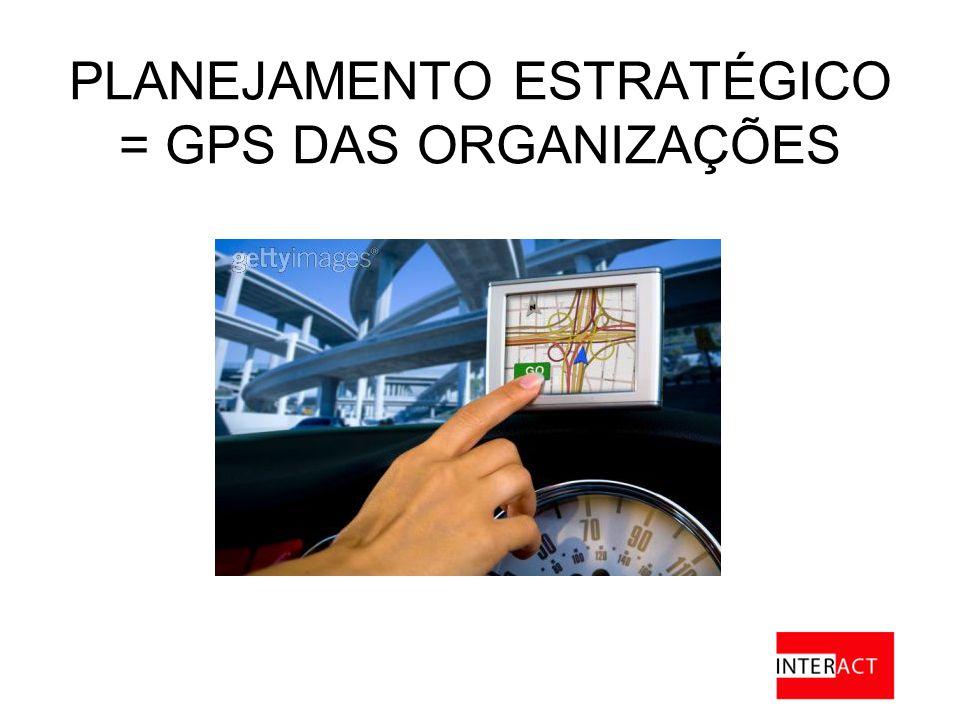 PLANEJAMENTO ESTRATÉGICO = GPS DAS ORGANIZAÇÕES