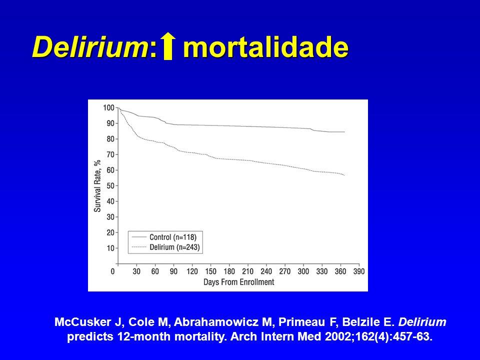 Delirium: mortalidade