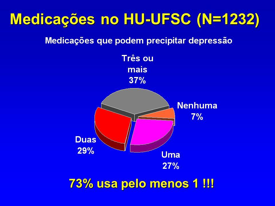 Medicações no HU-UFSC (N=1232)