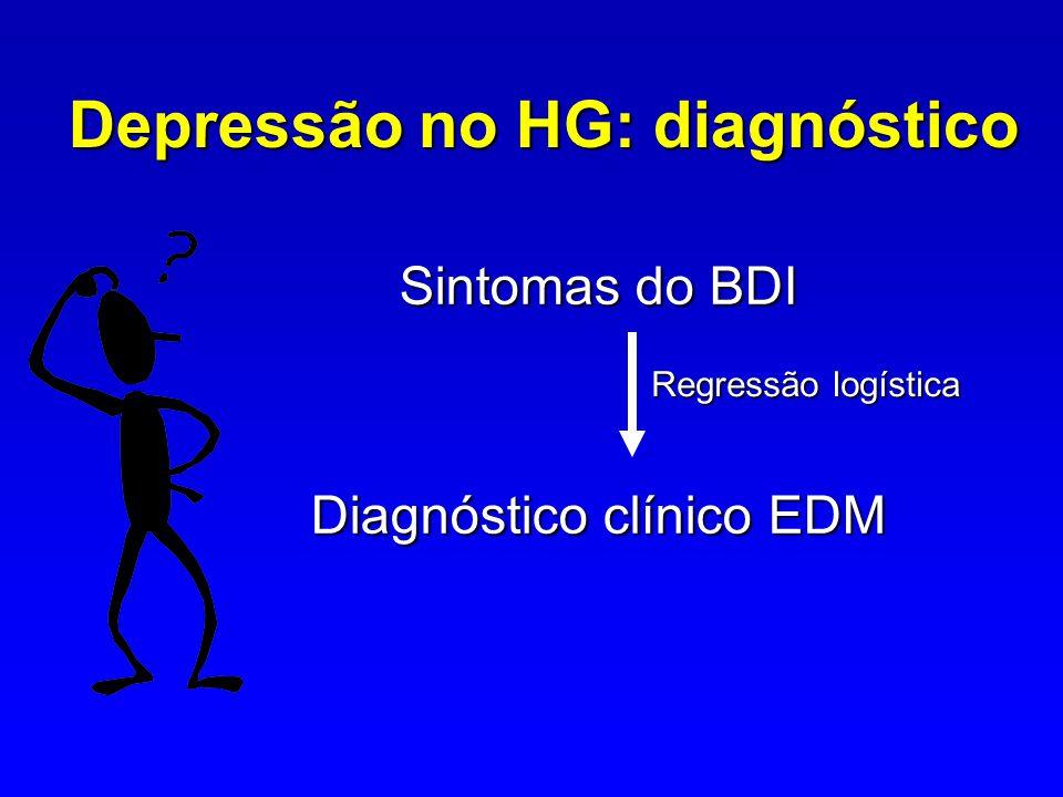 Depressão no HG: diagnóstico