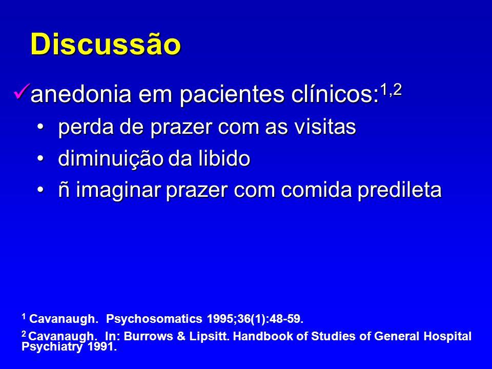 Discussão anedonia em pacientes clínicos:1,2
