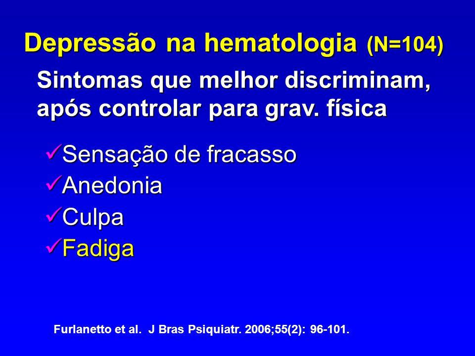 Depressão na hematologia (N=104)