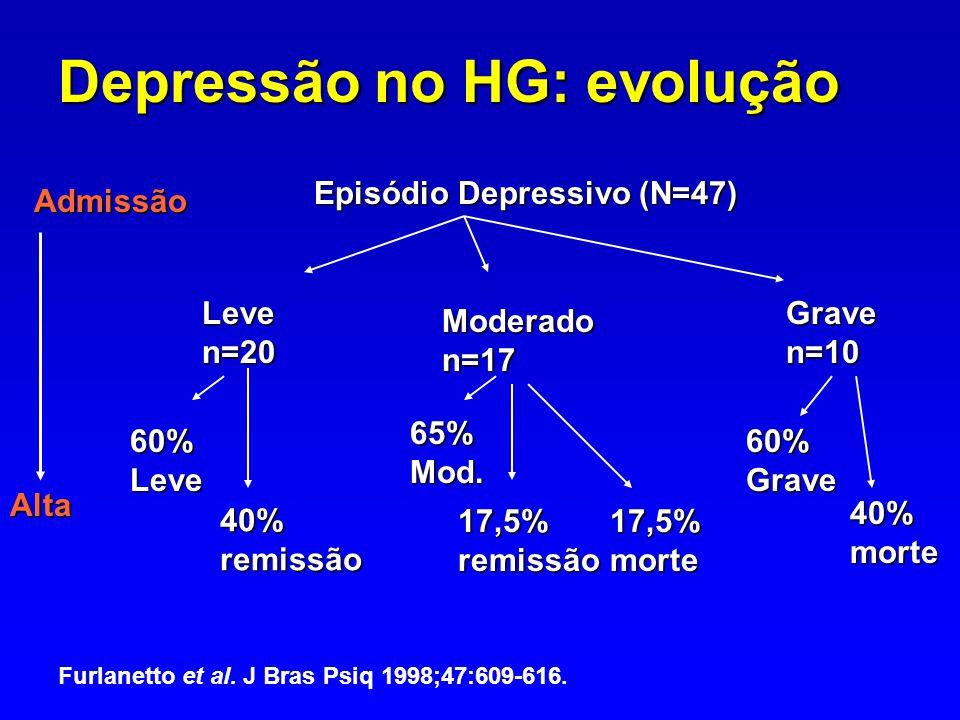 Depressão no HG: evolução