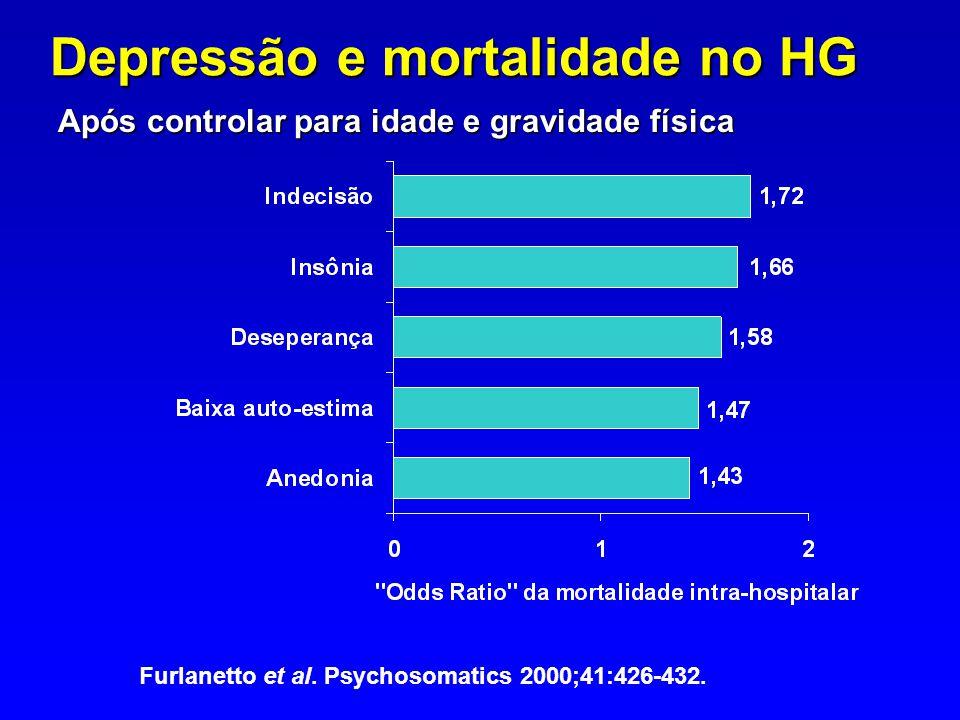 Depressão e mortalidade no HG