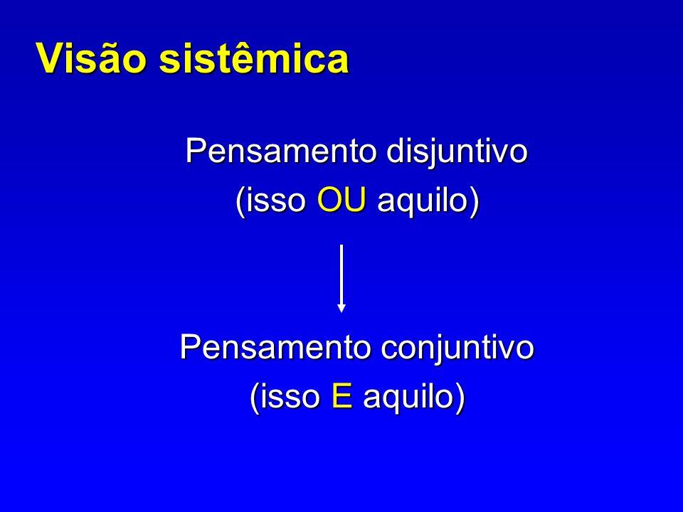Visão sistêmica Pensamento disjuntivo (isso OU aquilo)