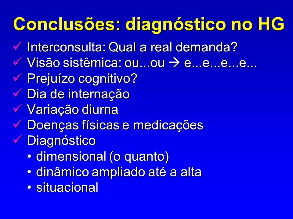 Conclusões: diagnóstico no HG