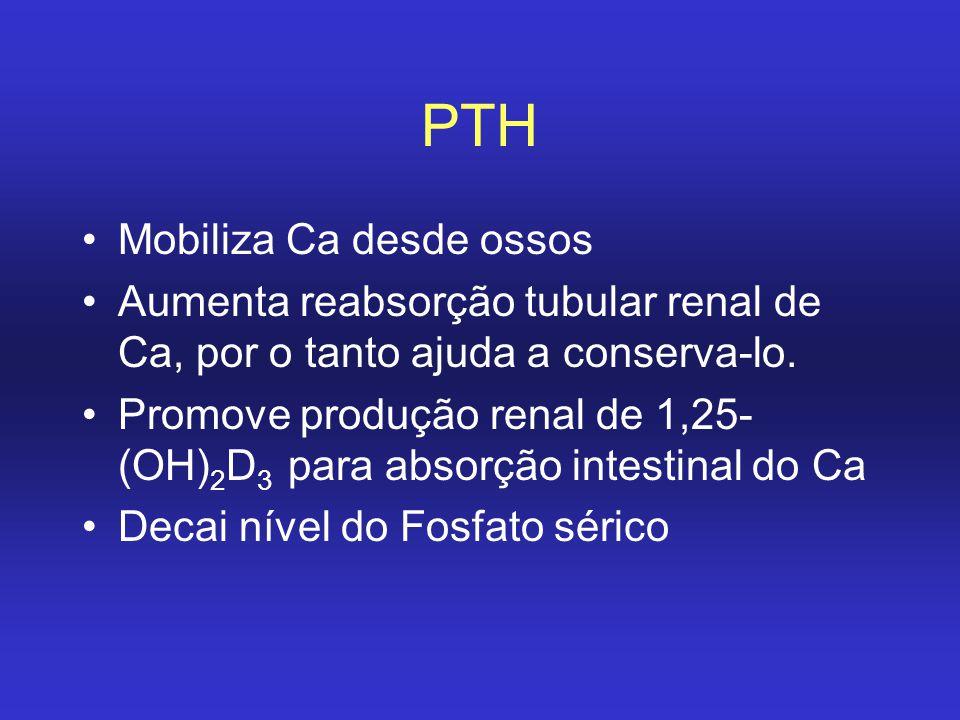 PTH Mobiliza Ca desde ossos