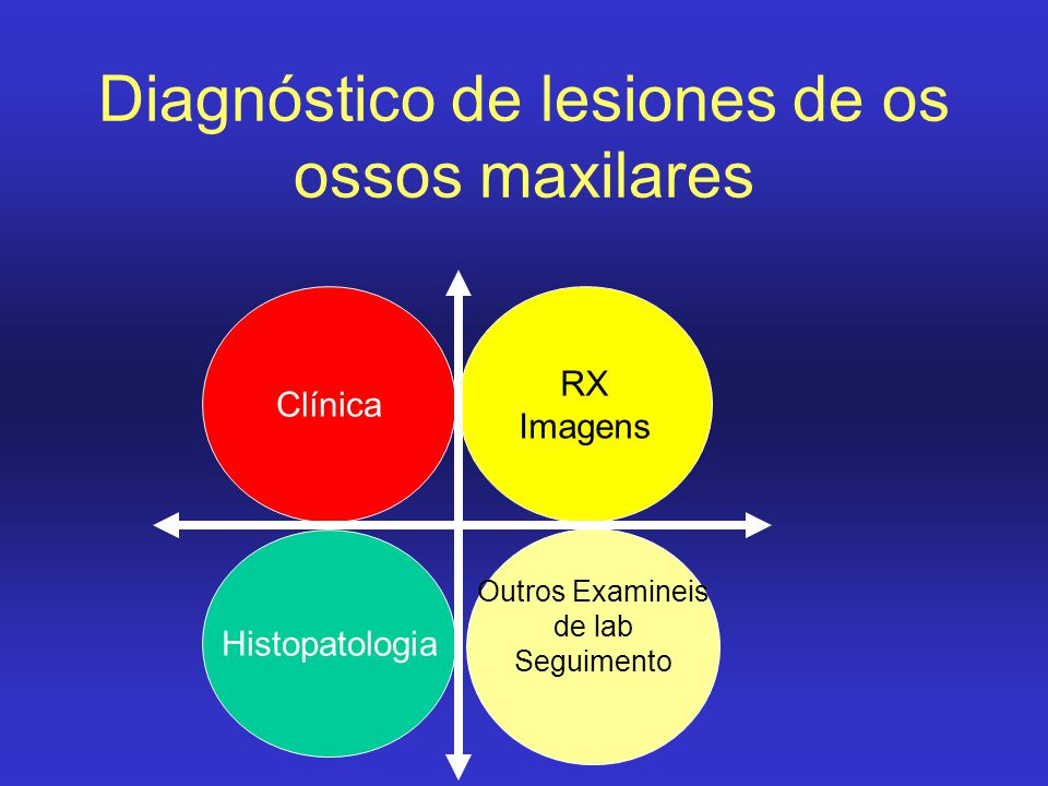 Diagnóstico de lesiones de os ossos maxilares