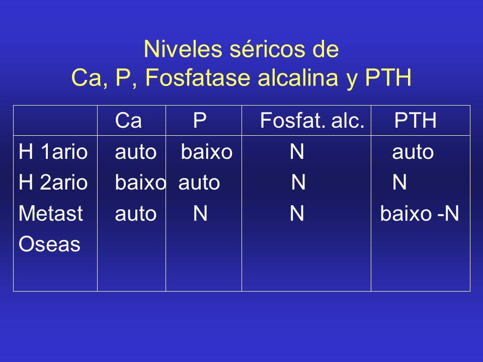 Niveles séricos de Ca, P, Fosfatase alcalina y PTH