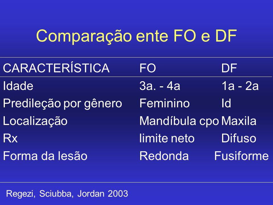 Comparação ente FO e DF CARACTERÍSTICA FO DF Idade 3a. - 4a 1a - 2a